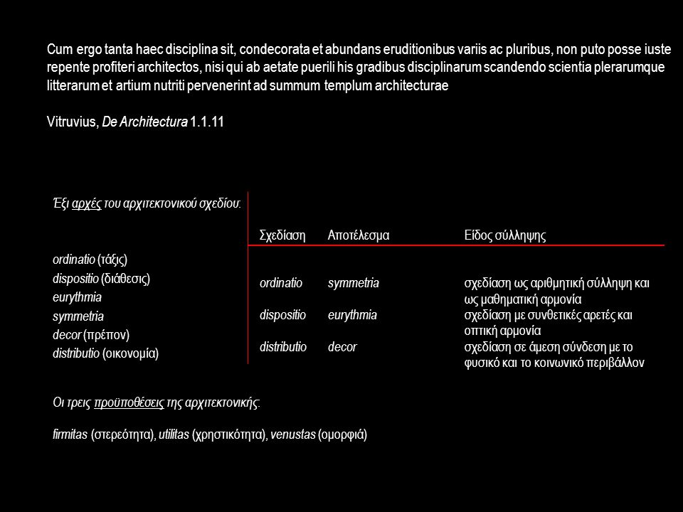 Vitruvius, De Architectura 1.1.11.