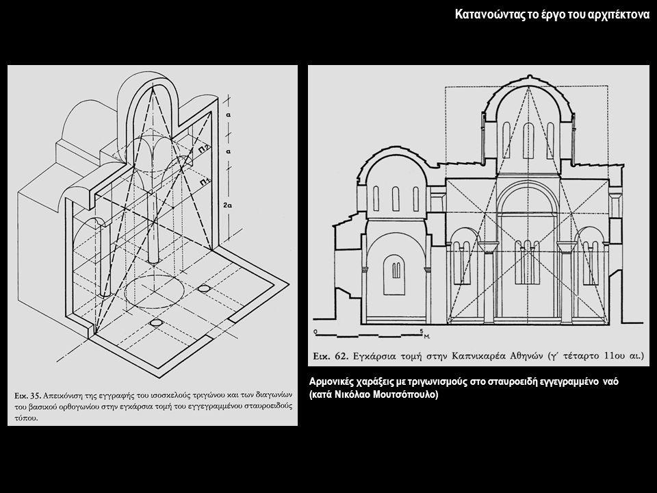 Κατανοώντας το έργο του αρχιτέκτονα
