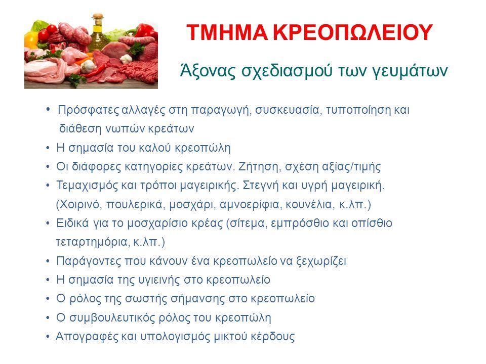Άξονας σχεδιασμού των γευμάτων