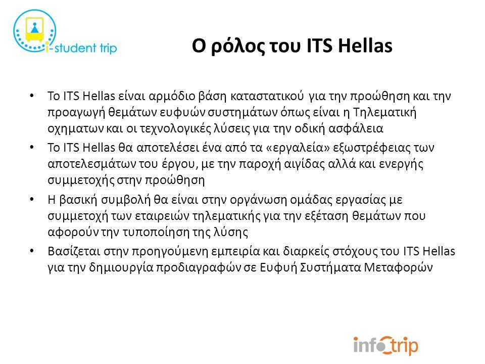 Ο ρόλος του ITS Hellas