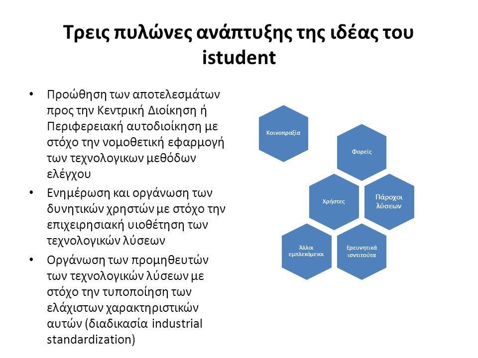 Τρεις πυλώνες ανάπτυξης της ιδέας του istudent