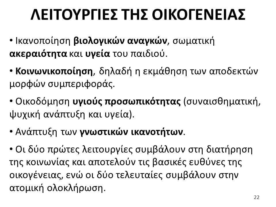 ΛΕΙΤΟΥΡΓΙΕΣ ΤΗΣ ΟΙΚΟΓΕΝΕΙΑΣ