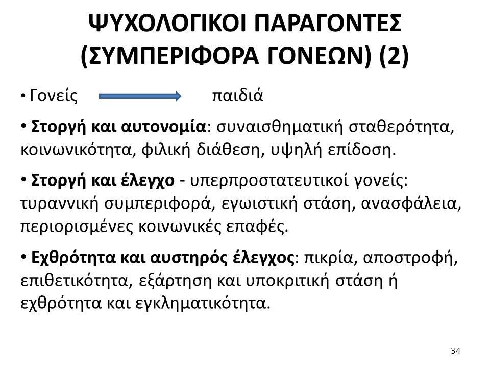 ΨΥΧΟΛΟΓΙΚΟΙ ΠΑΡΑΓΟΝΤΕΣ (ΣΥΜΠΕΡΙΦΟΡΑ ΓΟΝΕΩΝ) (2)
