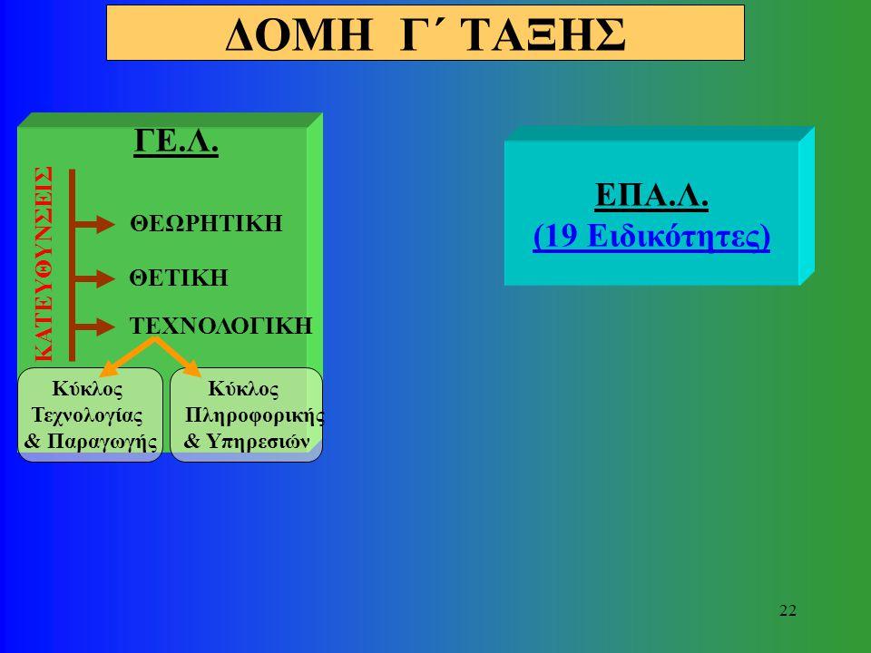 ΔΟΜΗ Γ΄ ΤΑΞΗΣ ΓΕ.Λ. ΕΠΑ.Λ. (19 Ειδικότητες) ΚΑΤΕΥΘΥΝΣΕΙΣ ΘΕΩΡΗΤΙΚΗ