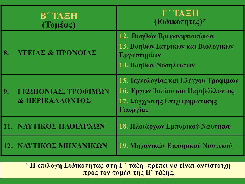 Γ΄ ΤΑΞΗ Β΄ ΤΑΞΗ (Τομέας) (Ειδικότητες)* ΥΓΕΙΑΣ & ΠΡΟΝΟΙΑΣ
