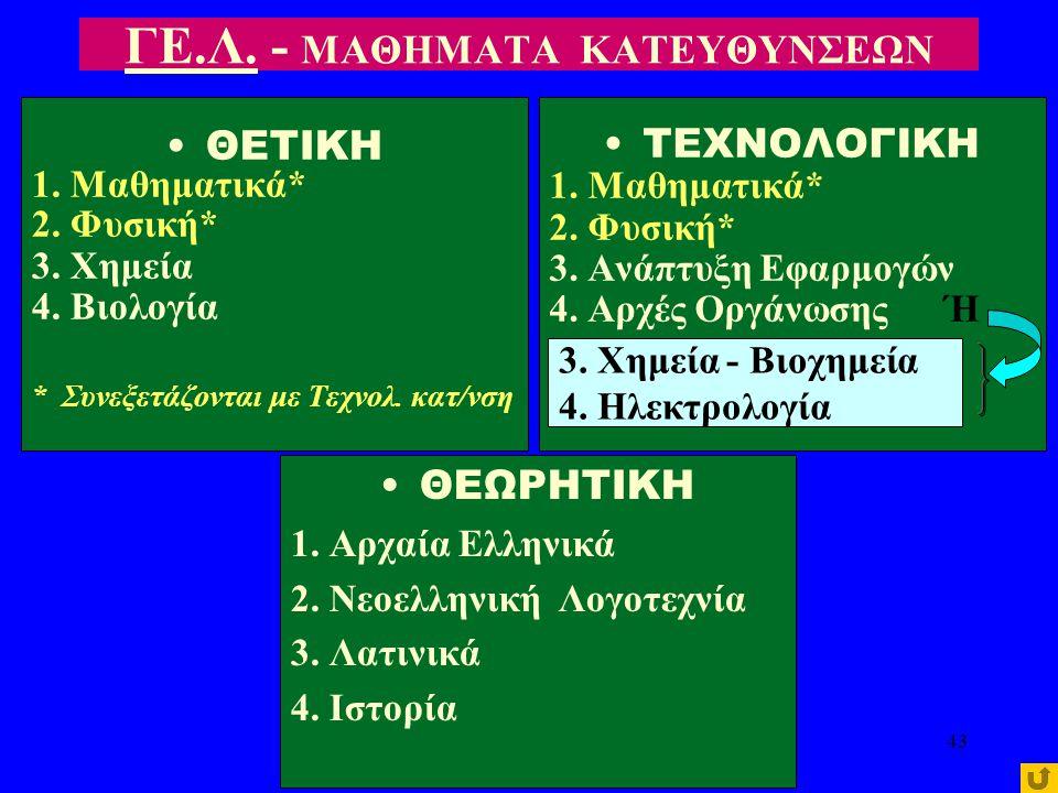 ΓΕ.Λ. - ΜΑΘΗΜΑΤΑ ΚΑΤΕΥΘΥΝΣΕΩΝ