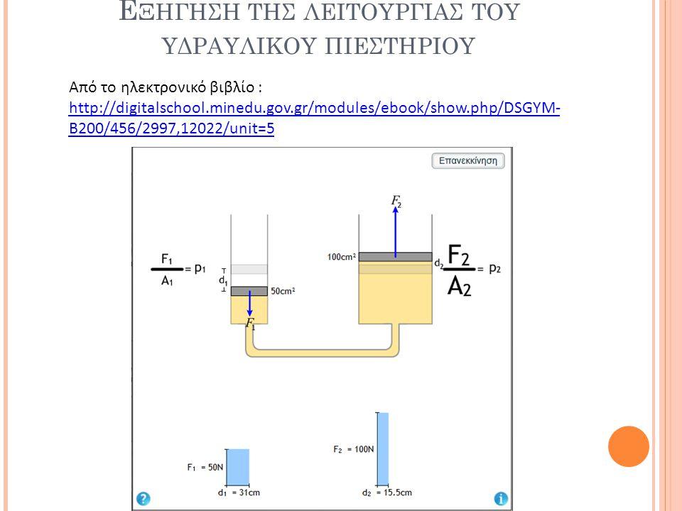 Εξηγηση της λειτουργιασ του υδραυλικου πιεστηριου