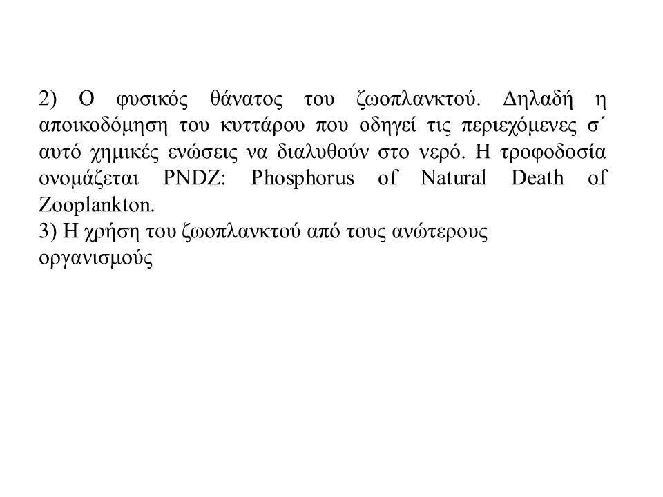 2) Ο φυσικός θάνατος του ζωοπλανκτού