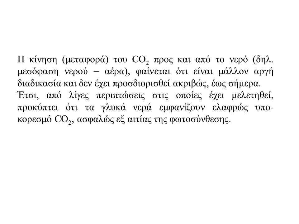 Η κίνηση (μεταφορά) του CO2 προς και από το νερό (δηλ