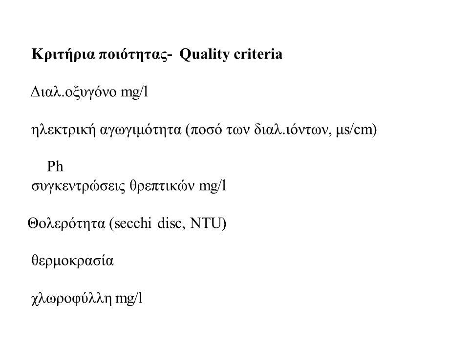 Kριτήρια ποιότητας- Quality criteria