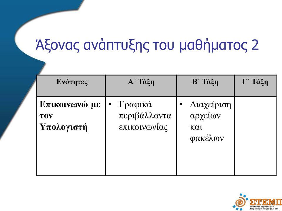 Άξονας ανάπτυξης του μαθήματος 2