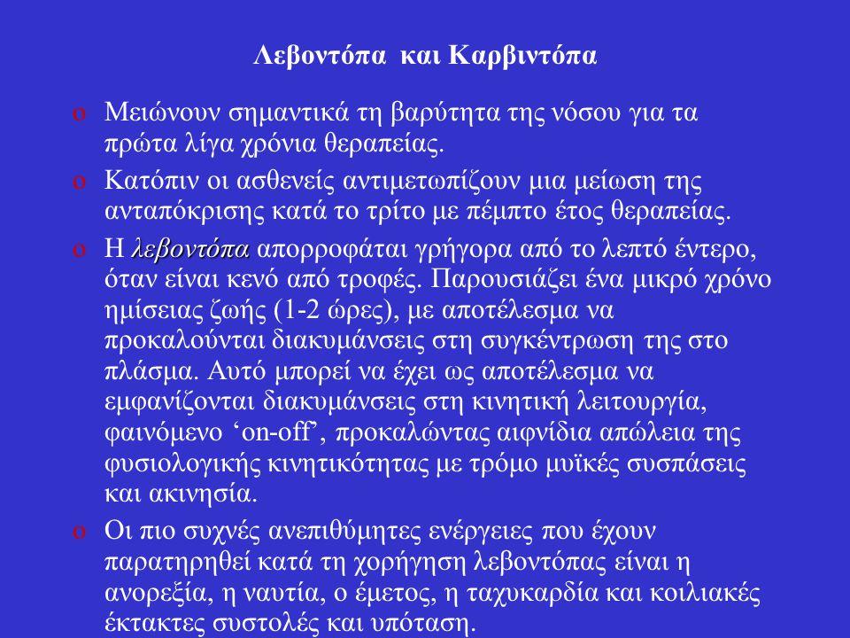Λεβοντόπα και Καρβιντόπα