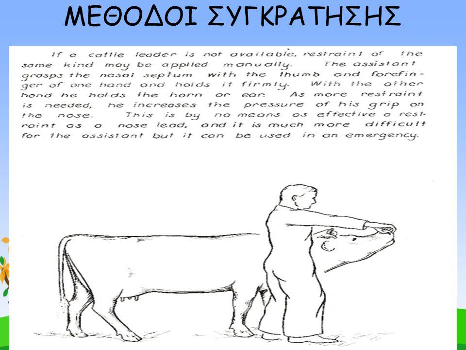 ΜΕΘΟΔΟΙ ΣΥΓΚΡΑΤΗΣΗΣ