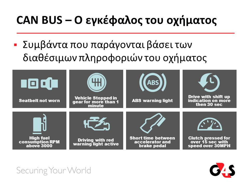 CAN BUS – Ο εγκέφαλος του οχήματος