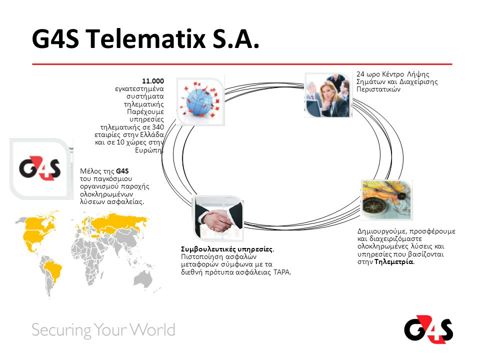 G4S Telematix S.A. 24 ωρο Κέντρο Λήψης Σημάτων και Διαχείρισης Περιστατικών. 11.000 εγκατεστημένα συστήματα τηλεματικής.
