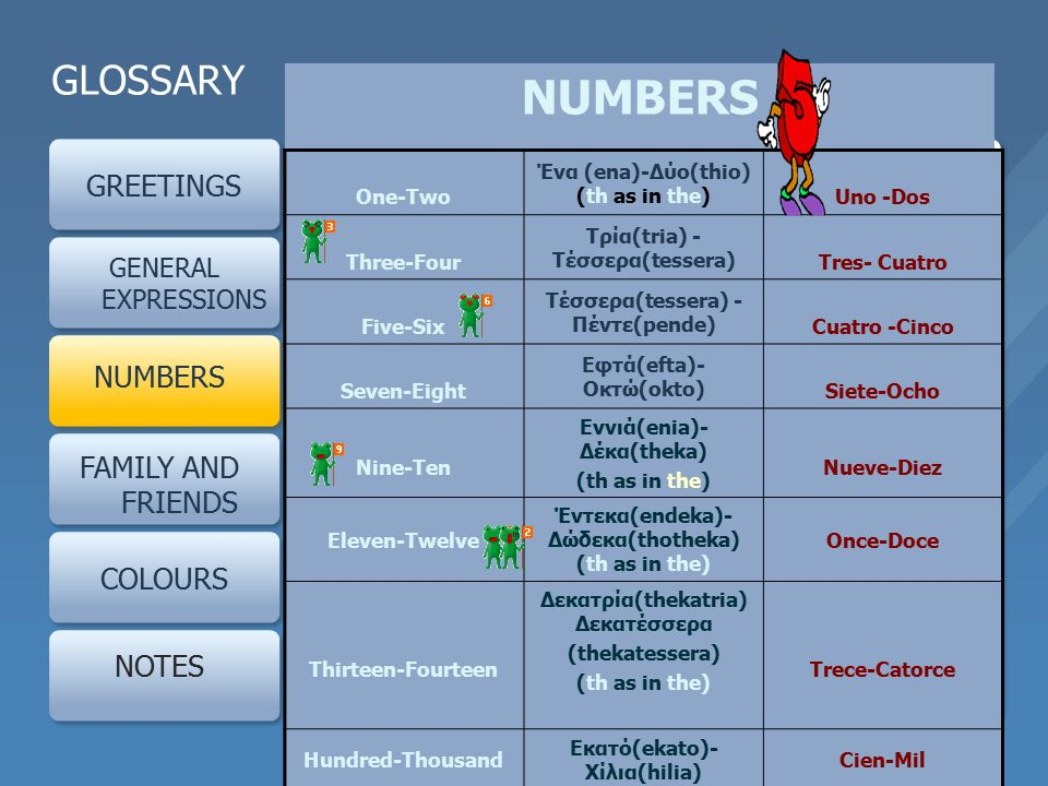 NUMBERS GLOSSARY GREETINGS NUMBERS FAMILY AND FRIENDS COLOURS NOTES