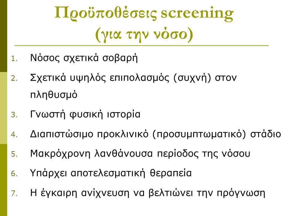 Προϋποθέσεις screening
