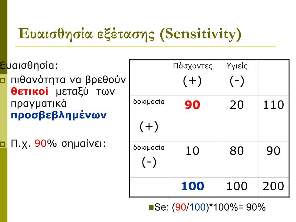 Ευαισθησία εξέτασης (Sensitivity)