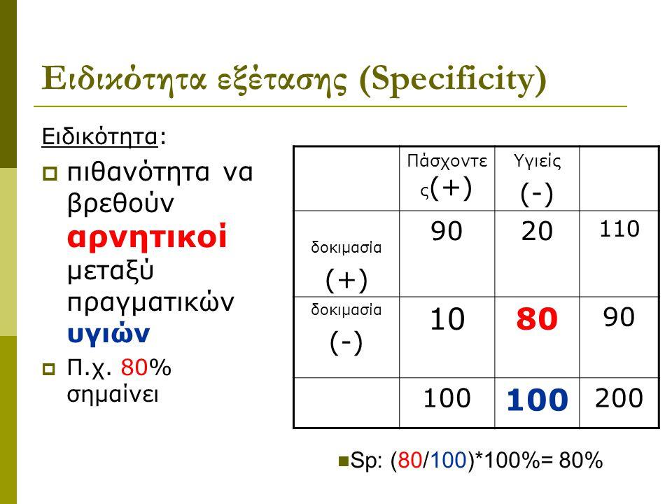 Ειδικότητα εξέτασης (Specificity)