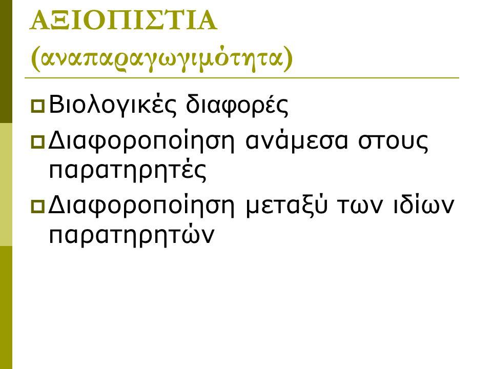 ΑΞΙΟΠΙΣΤΙΑ (αναπαραγωγιμότητα)