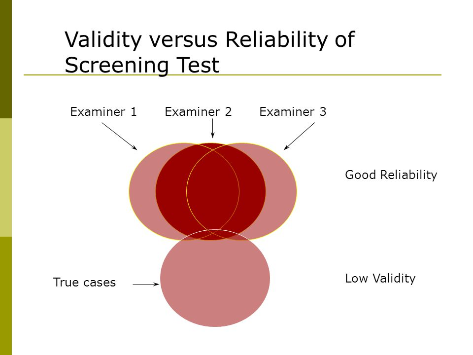 Validity versus Reliability of Screening Test