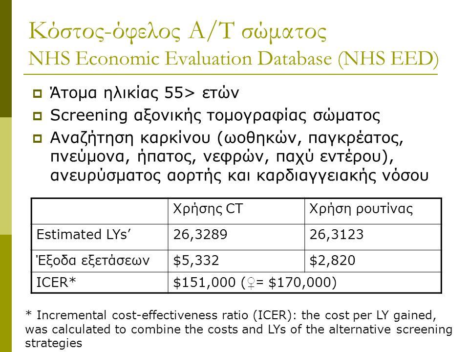 Κόστος-όφελος Α/Τ σώματος NHS Economic Evaluation Database (NHS EED)