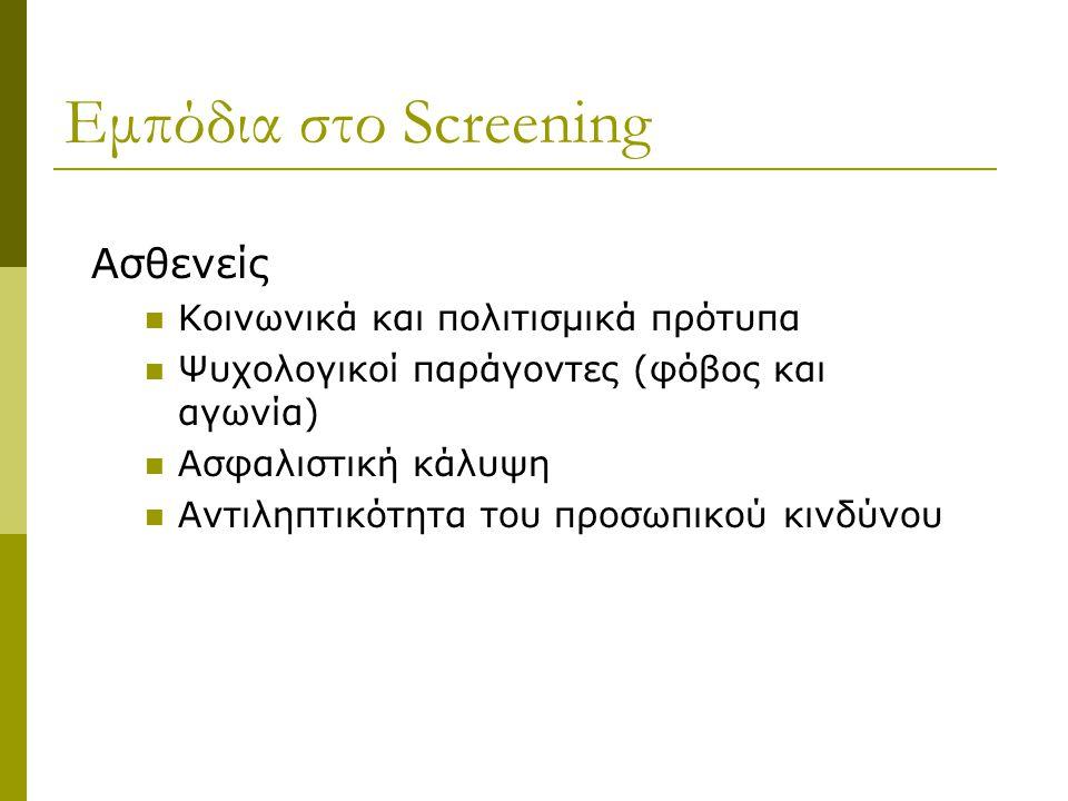 Εμπόδια στο Screening Ασθενείς Κοινωνικά και πολιτισμικά πρότυπα