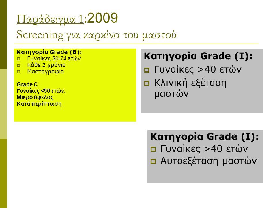 Παράδειγμα 1:2009 Screening για καρκίνο του μαστού