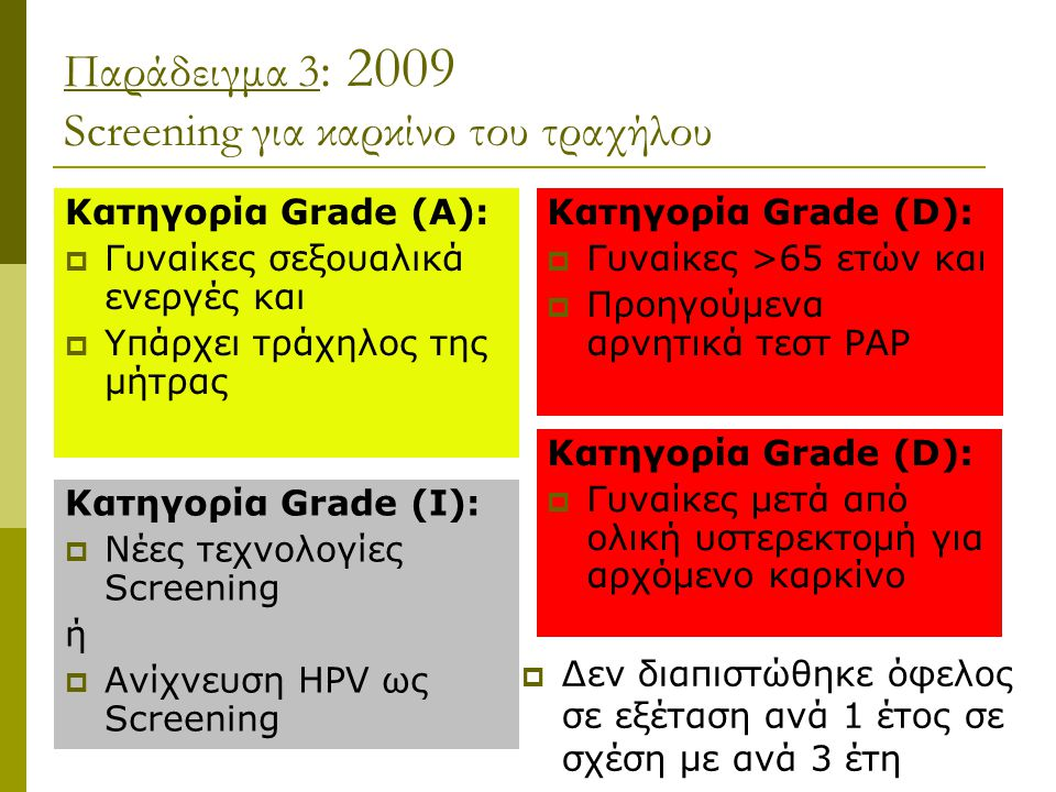Παράδειγμα 3: 2009 Screening για καρκίνο του τραχήλου