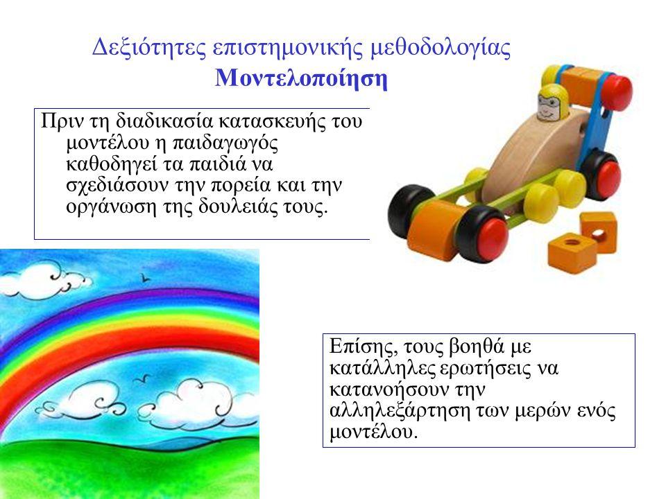 Δεξιότητες επιστημονικής μεθοδολογίας Μοντελοποίηση