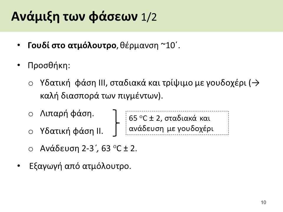 Ανάμιξη των φάσεων 2/2 Προσθήκη: