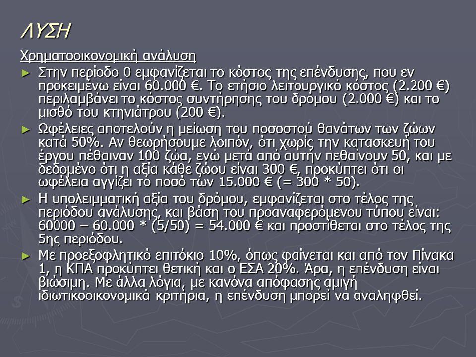 ΛΥΣΗ Χρηματοοικονομική ανάλυση