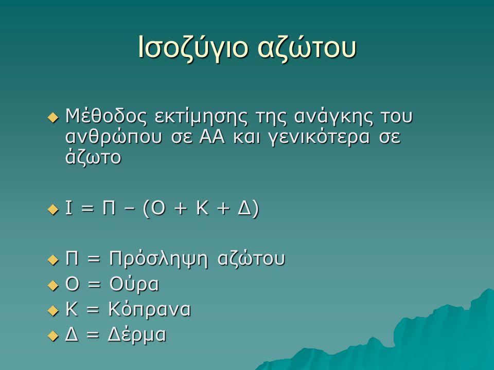 Ισοζύγιο αζώτου Μέθοδος εκτίμησης της ανάγκης του ανθρώπου σε ΑΑ και γενικότερα σε άζωτο. Ι = Π – (Ο + Κ + Δ)