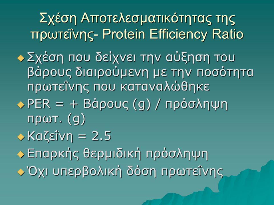 Σχέση Αποτελεσματικότητας της πρωτεΐνης- Protein Efficiency Ratio
