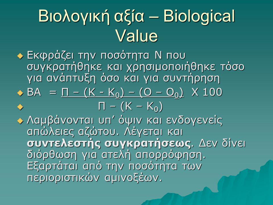 Βιολογική αξία – Biological Value