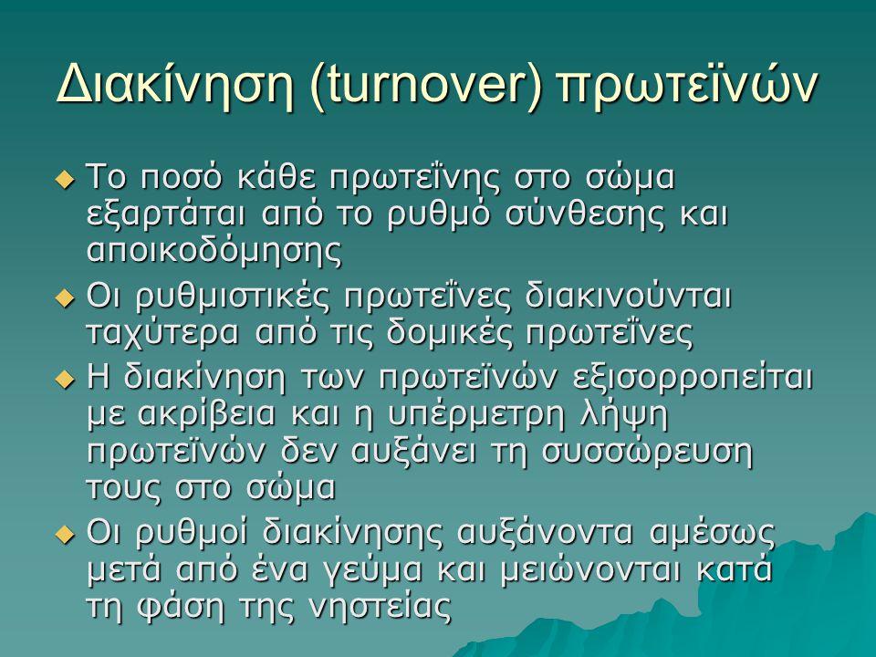 Διακίνηση (turnover) πρωτεϊνών