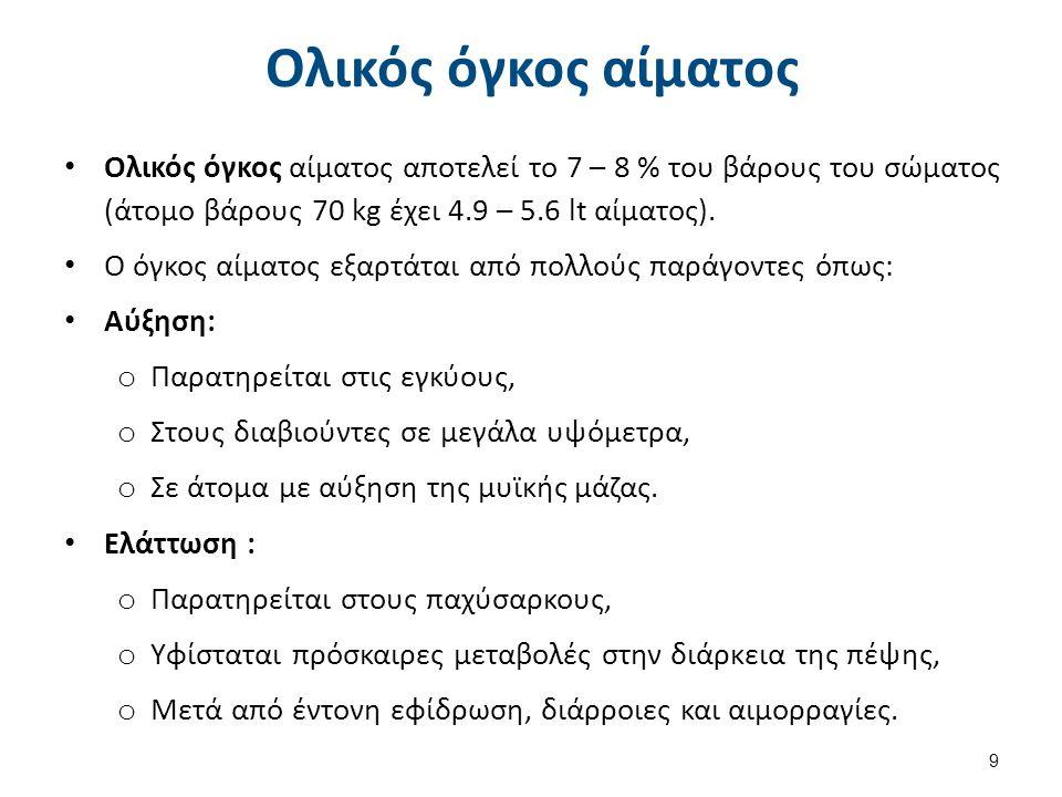 Αιματοκρίτης 1/2 Ο αιματοκρίτης (Hct) που η τιμή του εκφράζεται ως %