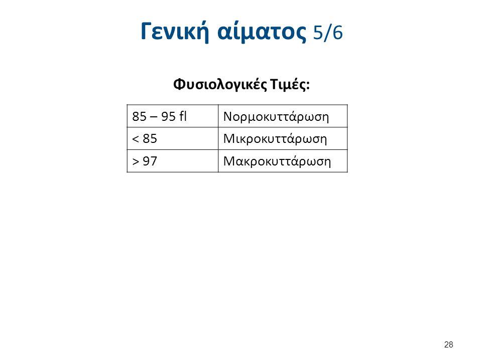 Γενική αίματος 6/6 MCHV : (Μέση συγκέντρωση αιμοσφαιρίνης) υπολογίζεται διαιρώντας την μετρηθείσα Hb δια τα υπολογισθέντος Hct→