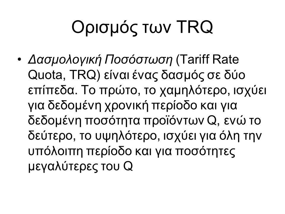 Ορισμός των TRQ