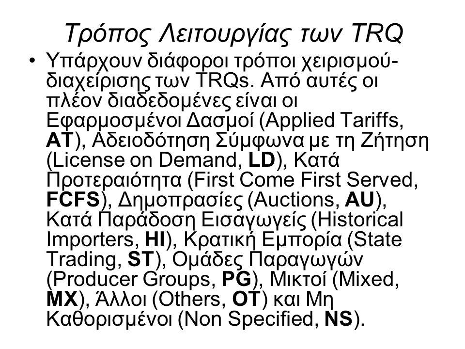 Τρόπος Λειτουργίας των TRQ