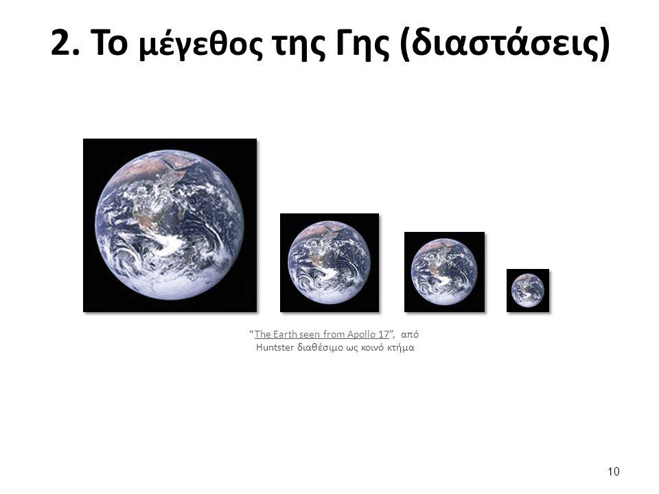 3. Το γήινο πεδίο βαρύτητας στην επιφάνεια και έξω από αυτήν