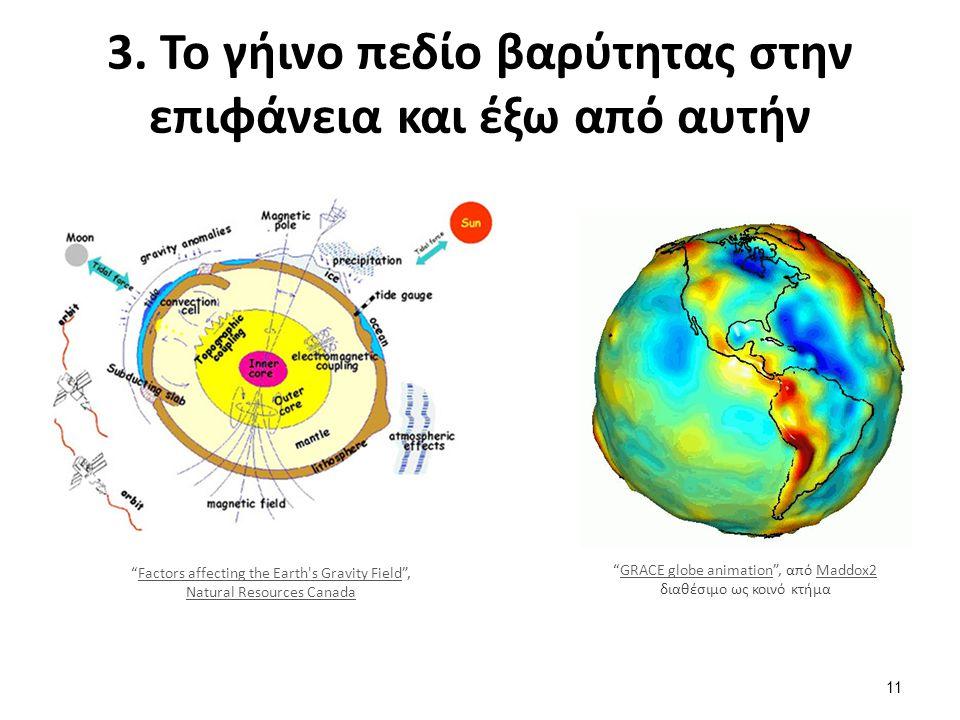 4. Τον προσδιορισμό σημείων αναφοράς στη γήινη επιφάνεια