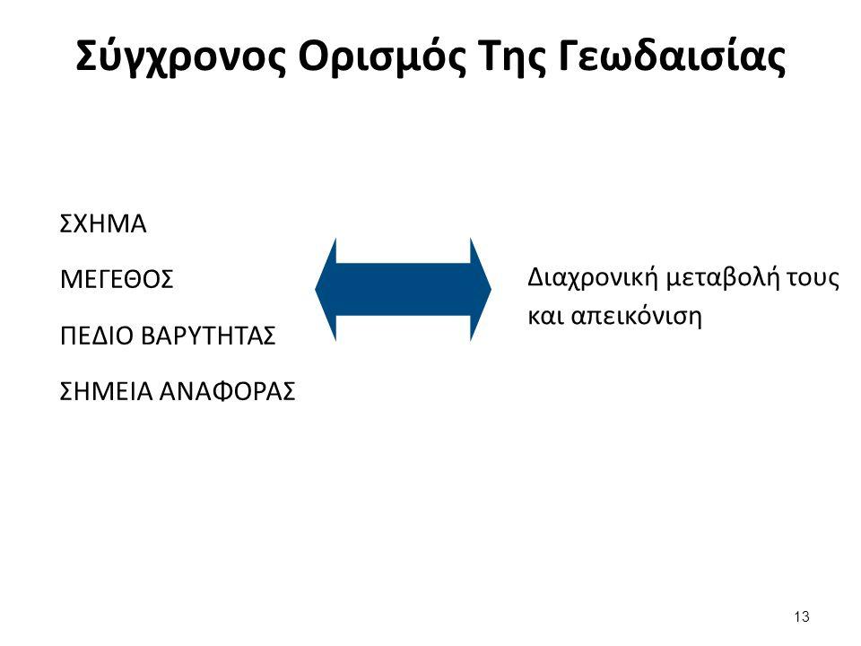 Θεμελιωτές Της Γεωδαισίας (1 από 2)