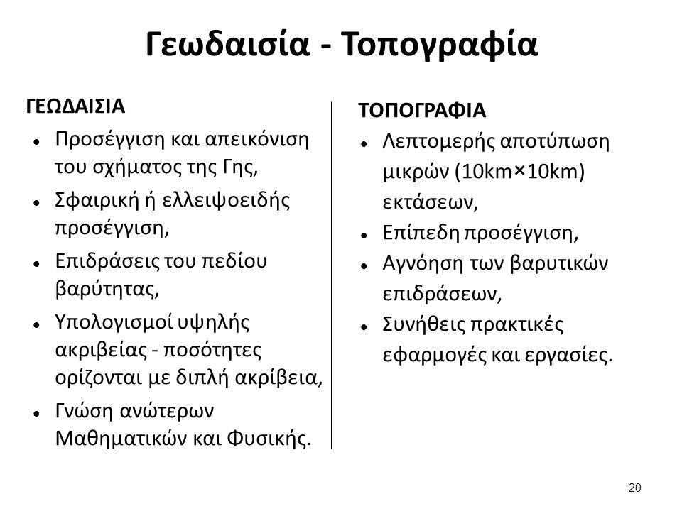 Μονάδες και τάξη μεγέθους γεωδαιτικών ποσοτήτων (1 από 4)