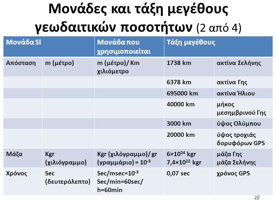 Μονάδες και τάξη μεγέθους γεωδαιτικών ποσοτήτων (3 από 4)