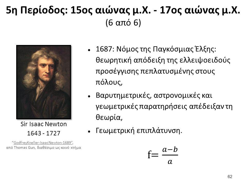 6η Περίοδος: 18ος αιώνας μ.Χ. - 19ος αιώνας μ.Χ. (1 από 6)