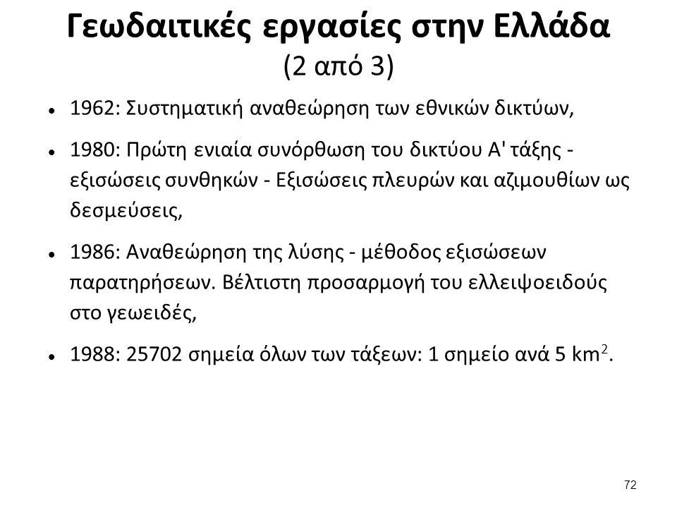 Γεωδαιτικές εργασίες στην Ελλάδα (3 από 3)