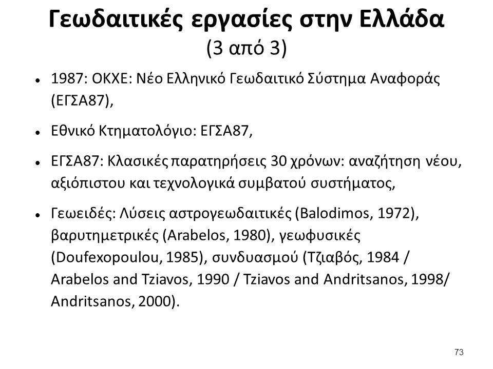 Διεθνής Συνεργασία στη Γεωδαισία (1 από 4)