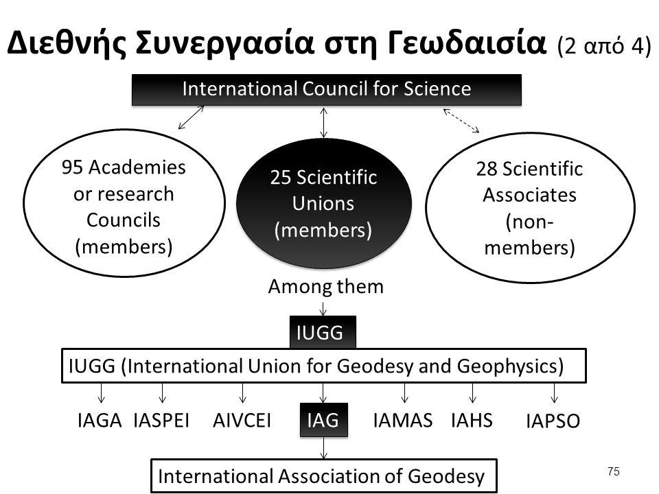 Διεθνής Συνεργασία στη Γεωδαισία (3 από 4)