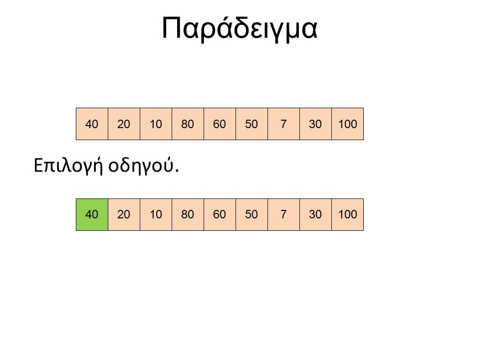 Παράδειγμα Επιλογή οδηγού. 40 20 10 80 60 50 7 30 100 40 20 10 80 60
